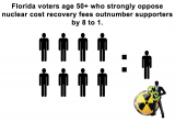fl_nuclear_-_voters8to1plain