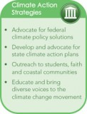 iconbox_climateaction